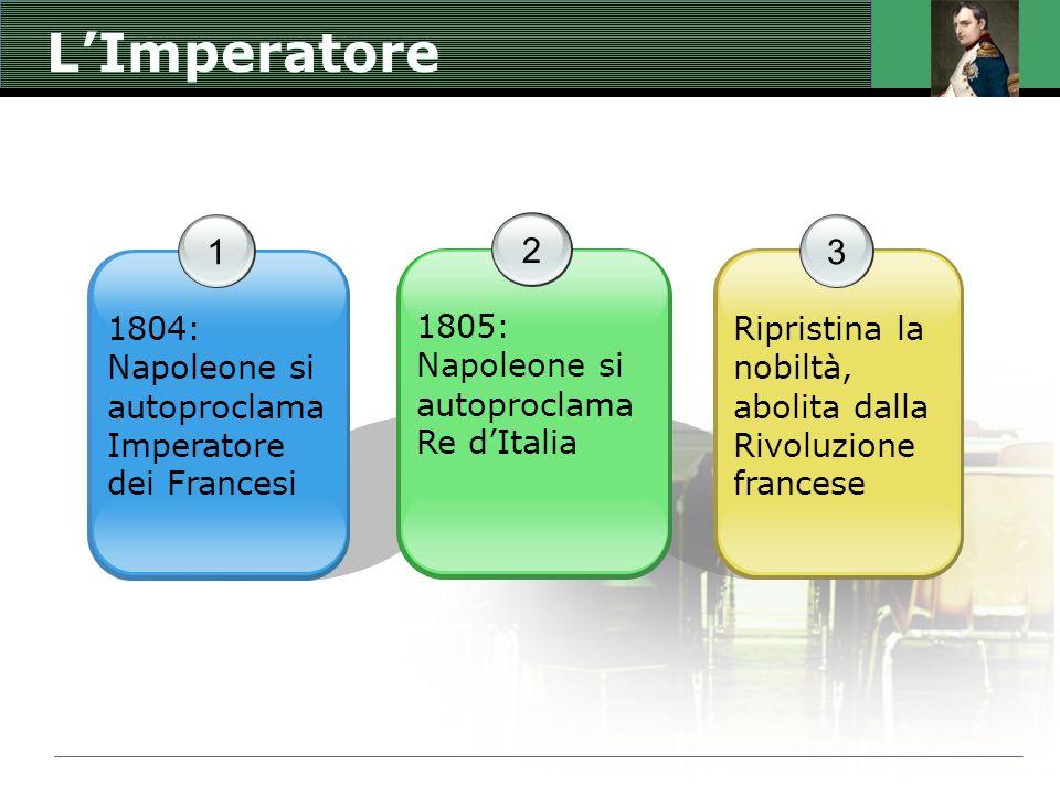 L'Imperatore 1 1804: Napoleone si autoproclama Imperatore dei Francesi 3 Ripristina la nobiltà, abolita dalla Rivoluzione francese 2 1805: Napoleone si autoproclama Re d'Italia