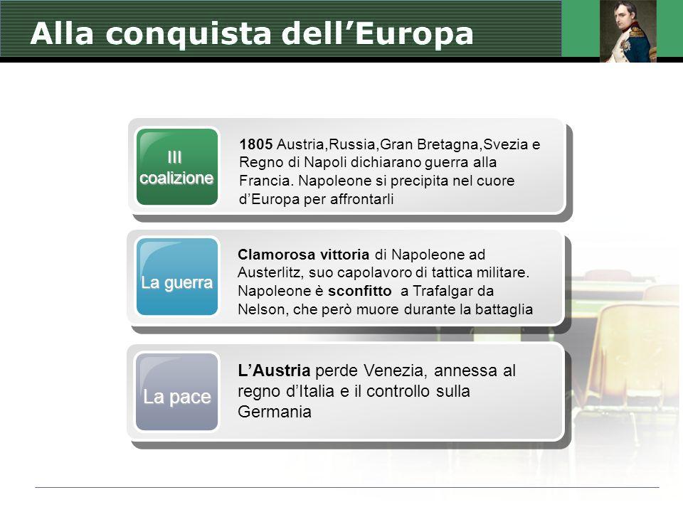 Alla conquista dell'Europa III coalizione 1805 Austria,Russia,Gran Bretagna,Svezia e Regno di Napoli dichiarano guerra alla Francia. Napoleone si prec