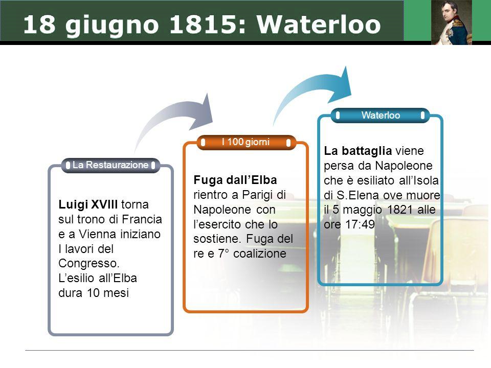 18 giugno 1815: Waterloo I 100 giorni Waterloo La Restaurazione Luigi XVIII torna sul trono di Francia e a Vienna iniziano I lavori del Congresso. L'e