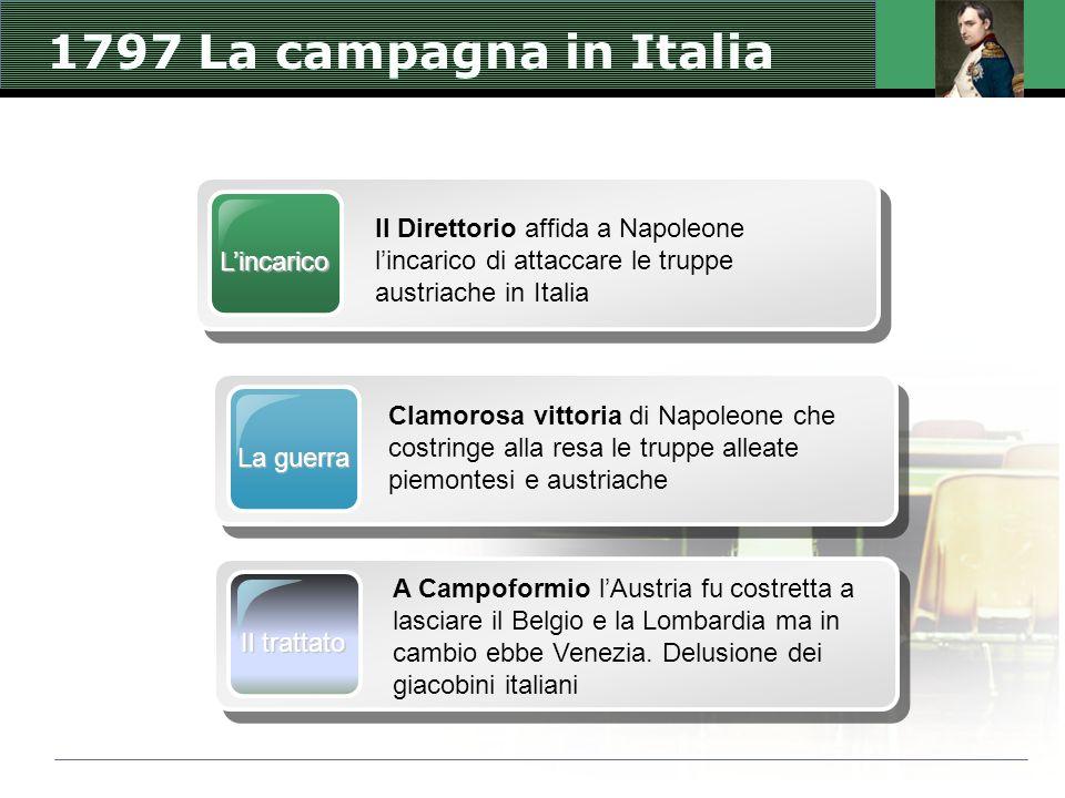 1797 La campagna in Italia L'incarico Il Direttorio affida a Napoleone l'incarico di attaccare le truppe austriache in Italia Il trattato La guerra Cl