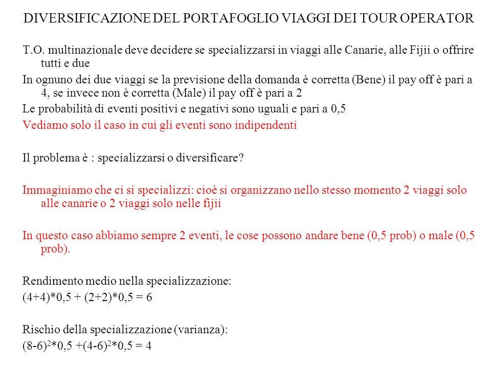 DIVERSIFICAZIONE DEL PORTAFOGLIO VIAGGI DEI TOUR OPERATOR T.O.