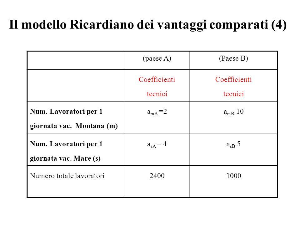 (paese A)(Paese B) Coefficienti tecnici Coefficienti tecnici Num.
