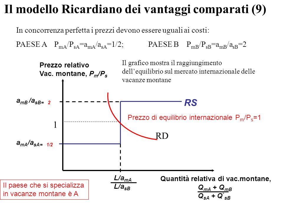 a mA /a sA= 1/2 a mB /a sB= 2 RS Prezzo relativo Vac.