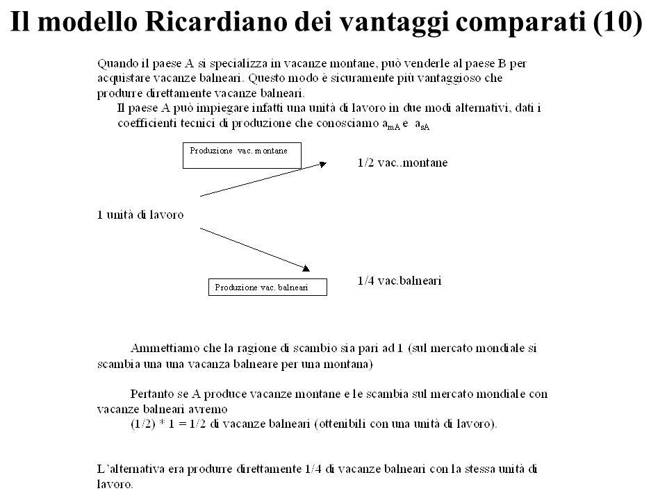 Il modello Ricardiano dei vantaggi comparati (10)