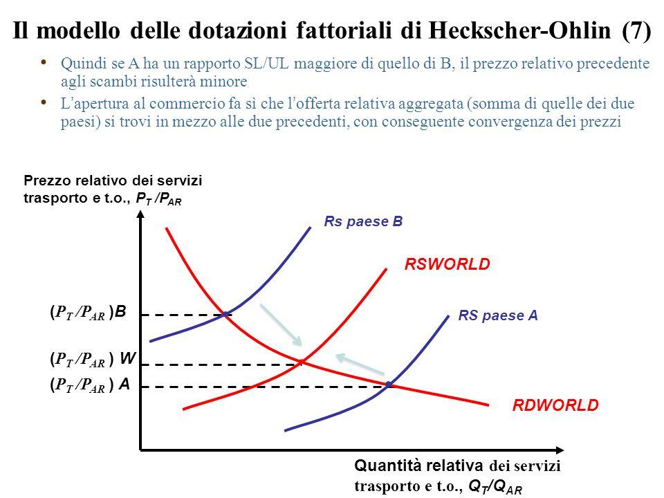 Quantità relativa dei servizi trasporto e t.o., Q T /Q AR Prezzo relativo dei servizi trasporto e t.o., P T /P AR ( P T /P AR ) W ( P T /P AR )B ( P T /P AR ) A RDWORLD Rs paese B RSWORLD RS paese A Quindi se A ha un rapporto SL/UL maggiore di quello di B, il prezzo relativo precedente agli scambi risulterà minore L'apertura al commercio fa sì che l'offerta relativa aggregata (somma di quelle dei due paesi) si trovi in mezzo alle due precedenti, con conseguente convergenza dei prezzi Il modello delle dotazioni fattoriali di Heckscher-Ohlin (7)