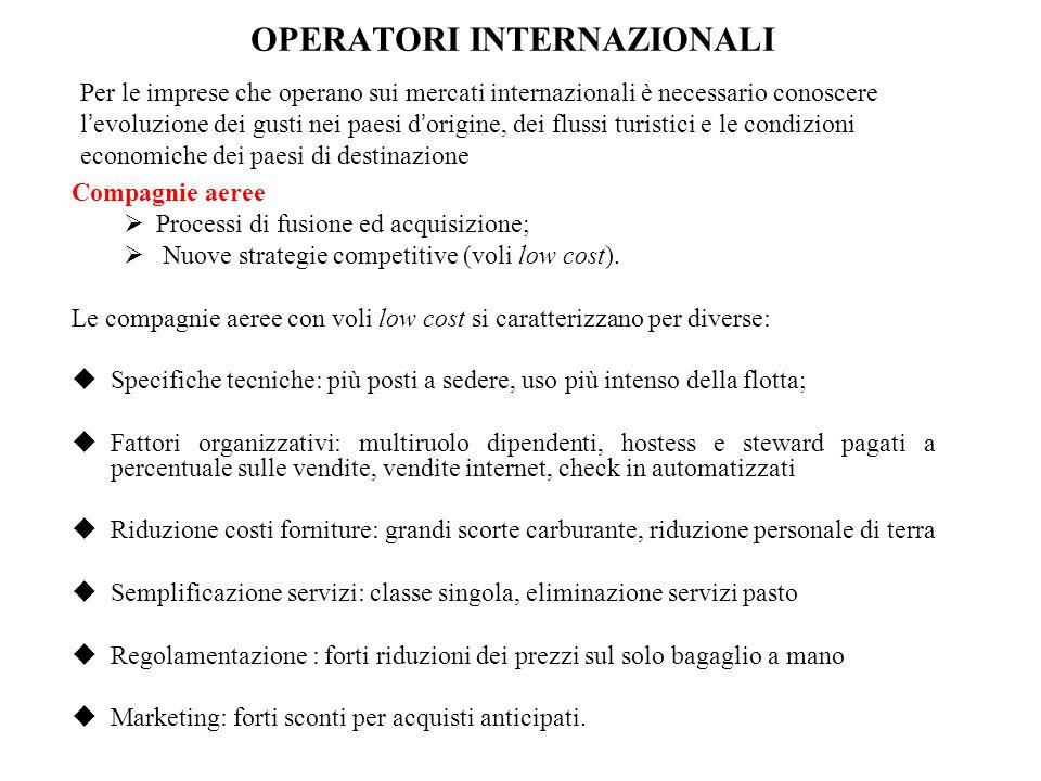 OPERATORI INTERNAZIONALI Compagnie aeree  Processi di fusione ed acquisizione;  Nuove strategie competitive (voli low cost).