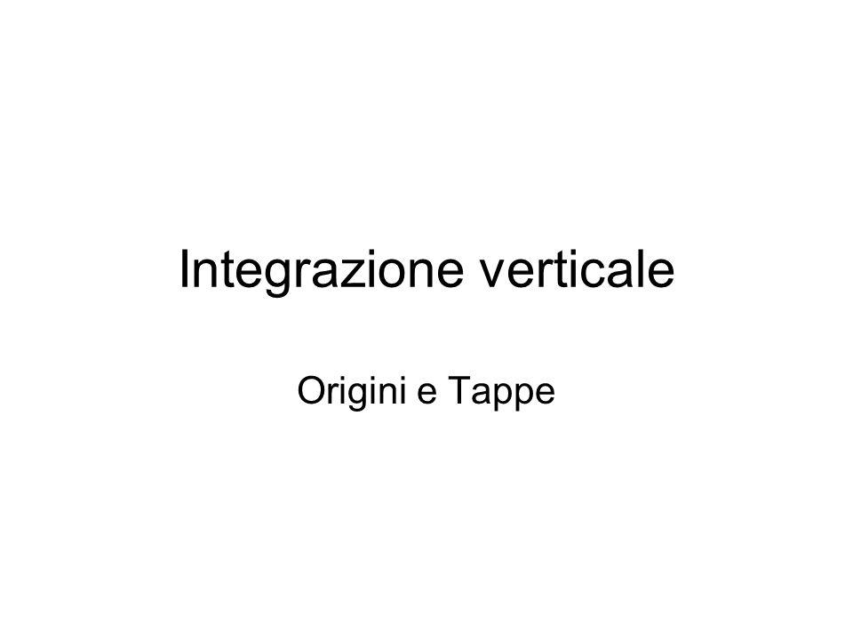 Integrazione verticale Origini e Tappe
