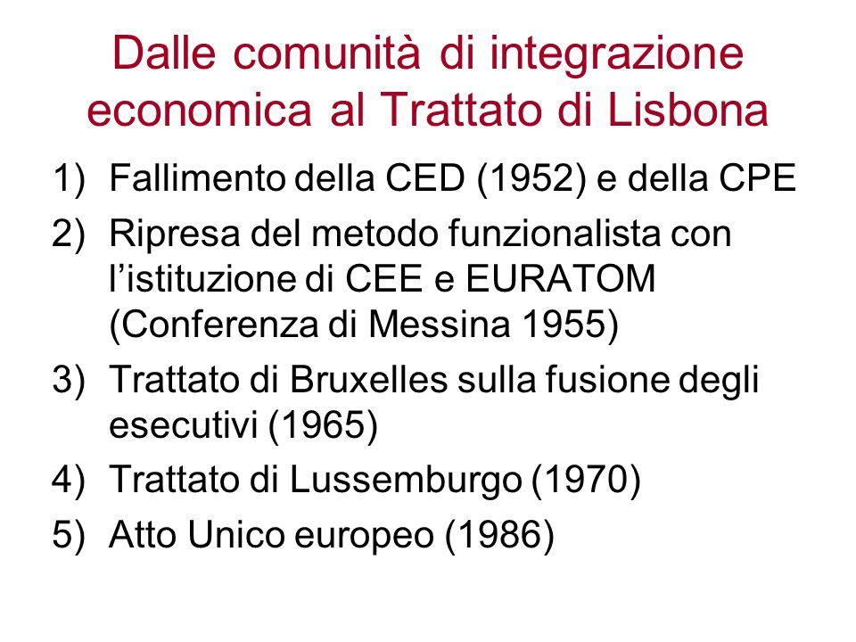 Dalle comunità di integrazione economica al Trattato di Lisbona 1)Fallimento della CED (1952) e della CPE 2)Ripresa del metodo funzionalista con l'istituzione di CEE e EURATOM (Conferenza di Messina 1955) 3)Trattato di Bruxelles sulla fusione degli esecutivi (1965) 4)Trattato di Lussemburgo (1970) 5)Atto Unico europeo (1986)