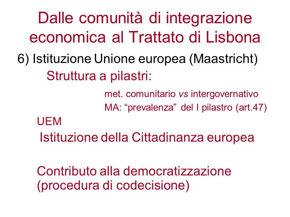 Dalle comunità di integrazione economica al Trattato di Lisbona 6) Istituzione Unione europea (Maastricht) Struttura a pilastri: met.