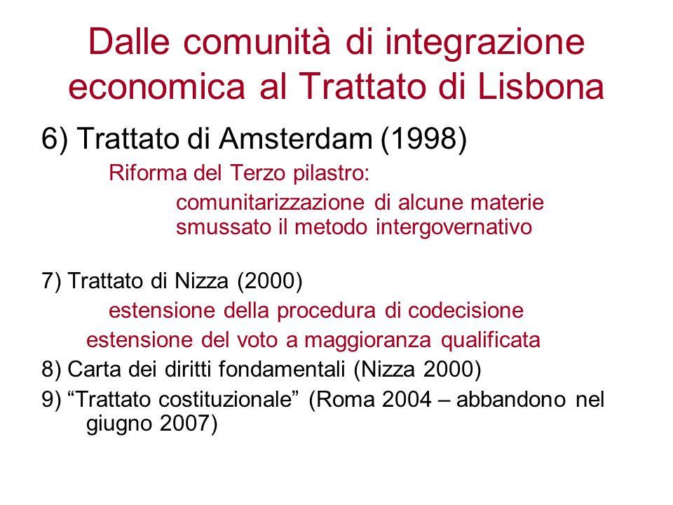 Dalle comunità di integrazione economica al Trattato di Lisbona 6) Trattato di Amsterdam (1998) Riforma del Terzo pilastro: comunitarizzazione di alcune materie smussato il metodo intergovernativo 7) Trattato di Nizza (2000) estensione della procedura di codecisione estensione del voto a maggioranza qualificata 8) Carta dei diritti fondamentali (Nizza 2000) 9) Trattato costituzionale (Roma 2004 – abbandono nel giugno 2007)