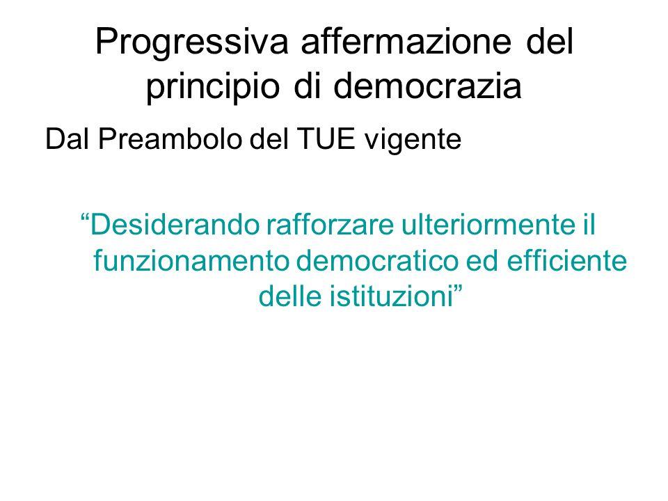 Progressiva affermazione del principio di democrazia Dal Preambolo del TUE vigente Desiderando rafforzare ulteriormente il funzionamento democratico ed efficiente delle istituzioni
