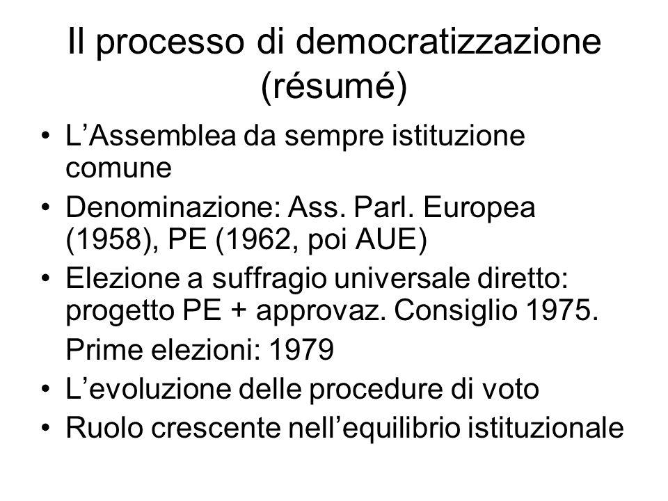 Il processo di democratizzazione (résumé) L'Assemblea da sempre istituzione comune Denominazione: Ass.