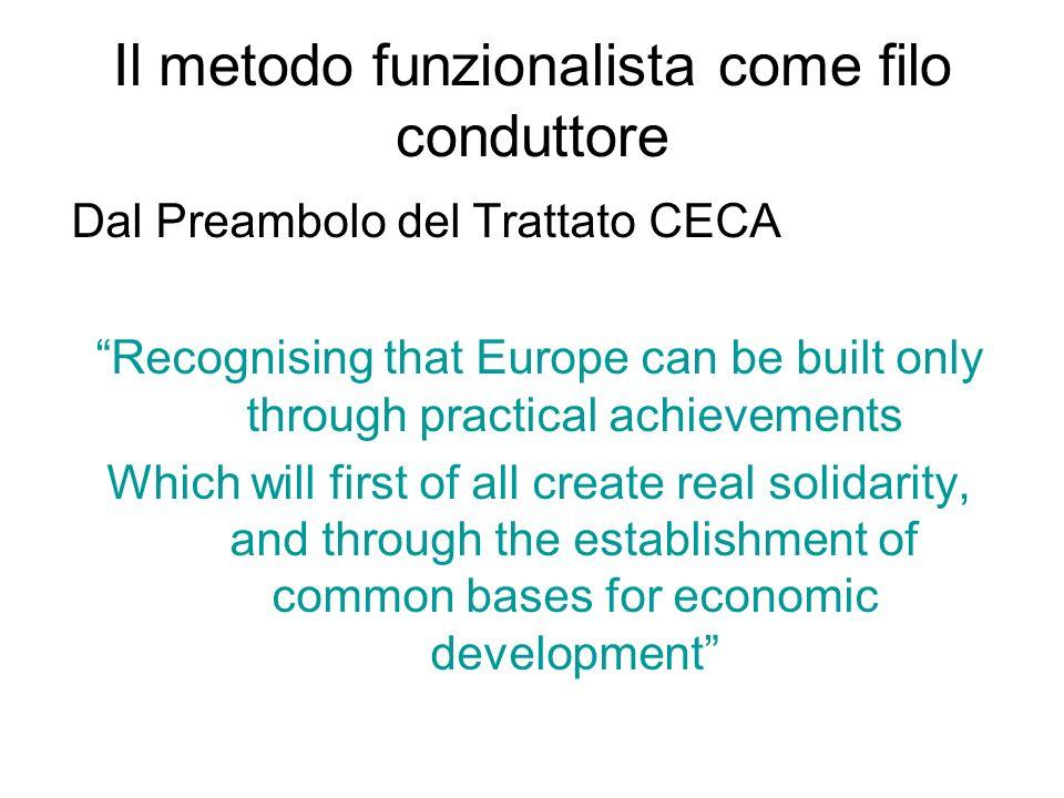 """Il metodo funzionalista come filo conduttore Dal Preambolo del Trattato CECA """"Recognising that Europe can be built only through practical achievements"""