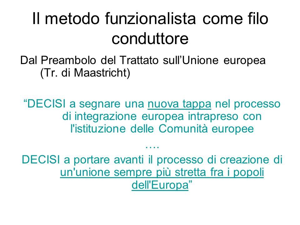 Il metodo funzionalista come filo conduttore Dal Preambolo del Trattato sull'Unione europea (Tr.