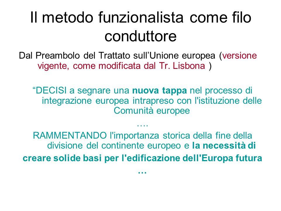 Il metodo funzionalista come filo conduttore Dal Preambolo del Trattato sull'Unione europea (versione vigente, come modificata dal Tr.