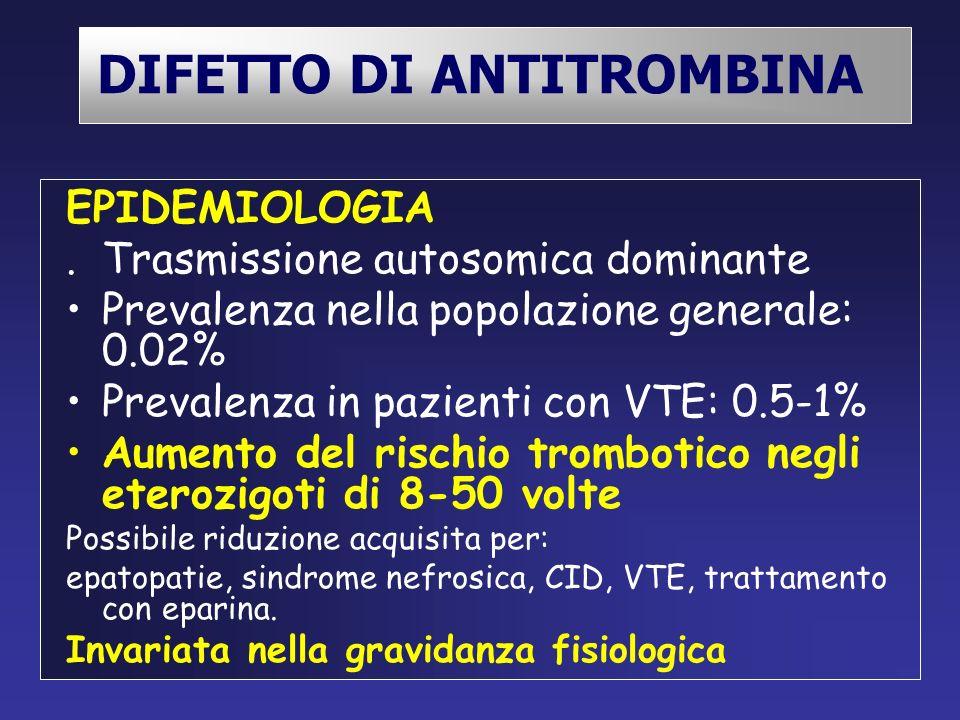 DIFETTO DI ANTITROMBINA EPIDEMIOLOGIA. Trasmissione autosomica dominante Prevalenza nella popolazione generale: 0.02% Prevalenza in pazienti con VTE: