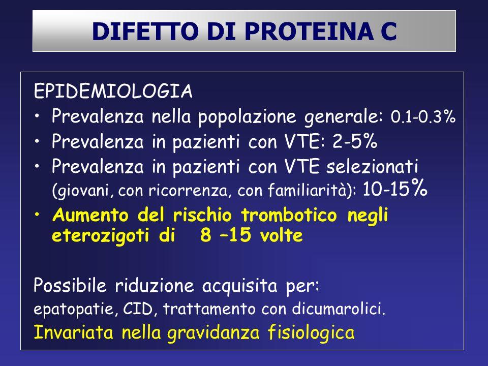 DIFETTO DI PROTEINA C EPIDEMIOLOGIA Prevalenza nella popolazione generale: 0.1-0.3% Prevalenza in pazienti con VTE: 2-5% Prevalenza in pazienti con VT