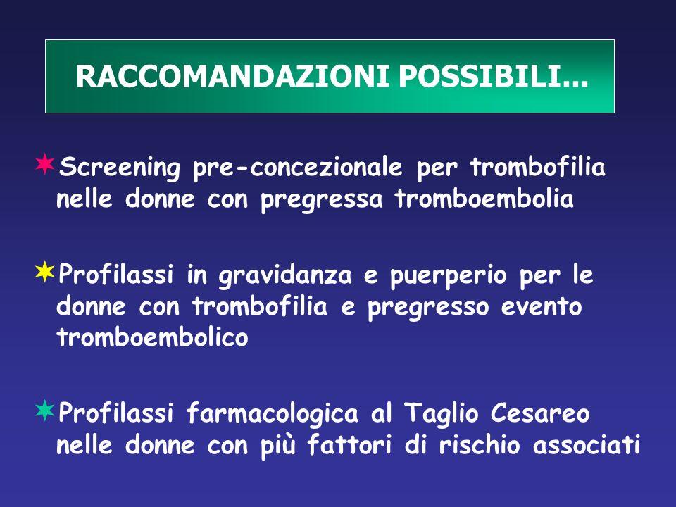 RACCOMANDAZIONI POSSIBILI...  Screening pre-concezionale per trombofilia nelle donne con pregressa tromboembolia  Profilassi in gravidanza e puerper