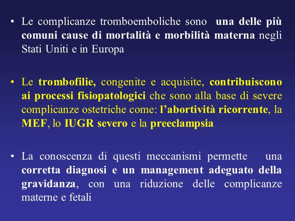 Le complicanze tromboemboliche sono una delle più comuni cause di mortalità e morbilità materna negli Stati Uniti e in Europa Le trombofilie, congenite e acquisite, contribuiscono ai processi fisiopatologici che sono alla base di severe complicanze ostetriche come: l'abortività ricorrente, la MEF, lo IUGR severo e la preeclampsia La conoscenza di questi meccanismi permette una corretta diagnosi e un management adeguato della gravidanza, con una riduzione delle complicanze materne e fetali