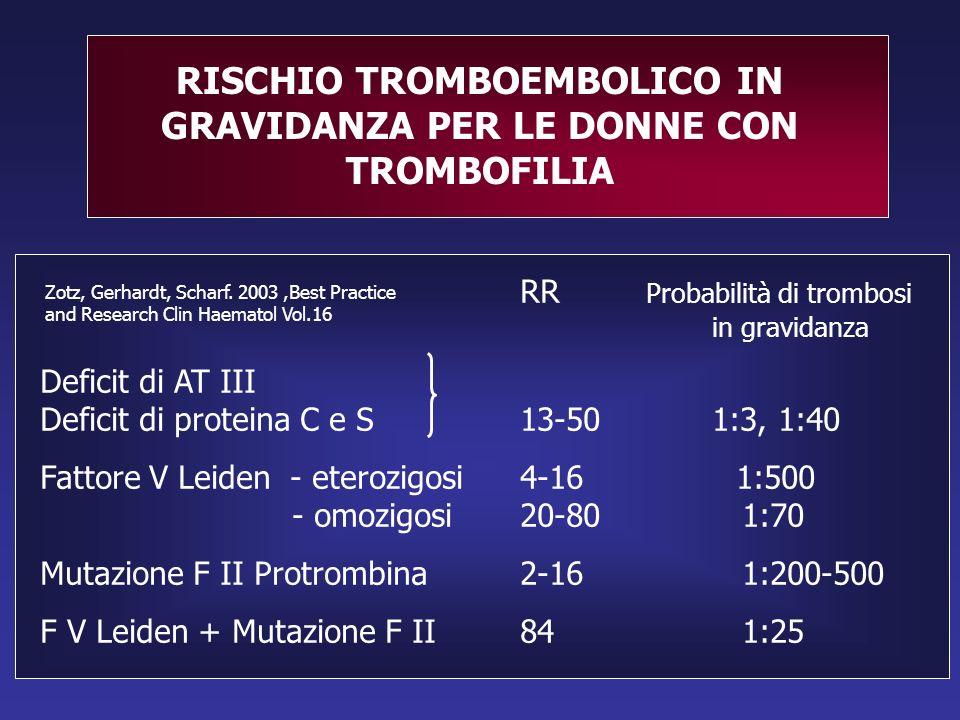 RISCHIO TROMBOEMBOLICO IN GRAVIDANZA PER LE DONNE CON TROMBOFILIA RR Probabilità di trombosi in gravidanza Deficit di AT III Deficit di proteina C e S