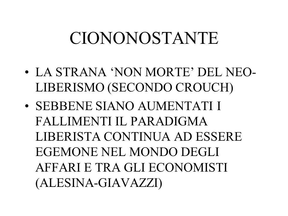 CIONONOSTANTE LA STRANA 'NON MORTE' DEL NEO- LIBERISMO (SECONDO CROUCH) SEBBENE SIANO AUMENTATI I FALLIMENTI IL PARADIGMA LIBERISTA CONTINUA AD ESSERE EGEMONE NEL MONDO DEGLI AFFARI E TRA GLI ECONOMISTI (ALESINA-GIAVAZZI)