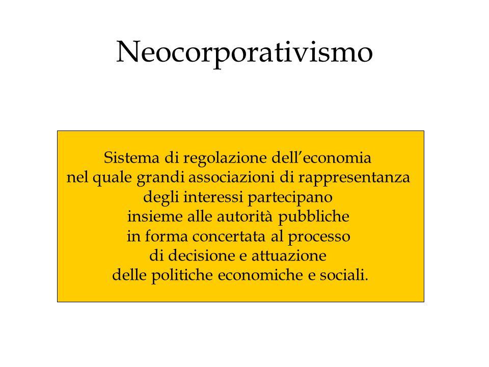 Neocorporativismo Sistema di regolazione dell'economia nel quale grandi associazioni di rappresentanza degli interessi partecipano insieme alle autorità pubbliche in forma concertata al processo di decisione e attuazione delle politiche economiche e sociali.