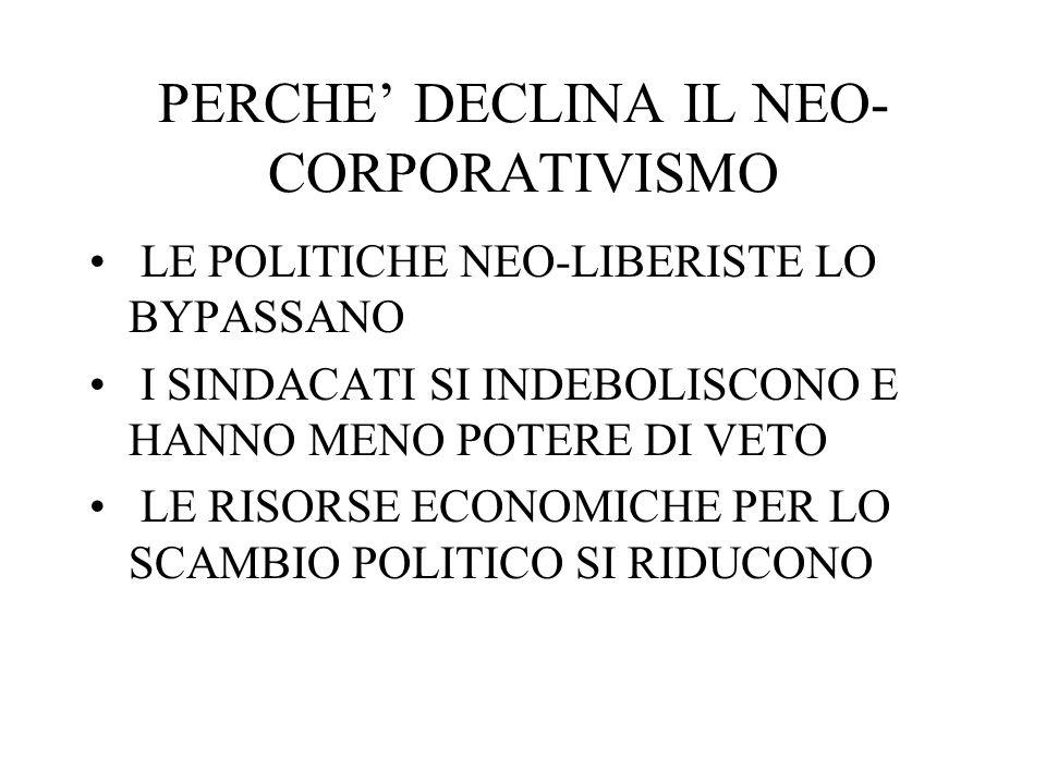 PERCHE' DECLINA IL NEO- CORPORATIVISMO LE POLITICHE NEO-LIBERISTE LO BYPASSANO I SINDACATI SI INDEBOLISCONO E HANNO MENO POTERE DI VETO LE RISORSE ECONOMICHE PER LO SCAMBIO POLITICO SI RIDUCONO