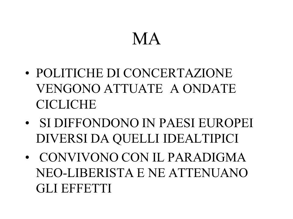 MA POLITICHE DI CONCERTAZIONE VENGONO ATTUATE A ONDATE CICLICHE SI DIFFONDONO IN PAESI EUROPEI DIVERSI DA QUELLI IDEALTIPICI CONVIVONO CON IL PARADIGMA NEO-LIBERISTA E NE ATTENUANO GLI EFFETTI