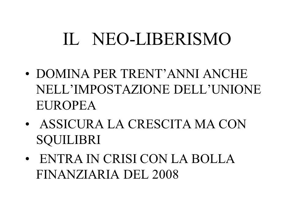 IL NEO-LIBERISMO DOMINA PER TRENT'ANNI ANCHE NELL'IMPOSTAZIONE DELL'UNIONE EUROPEA ASSICURA LA CRESCITA MA CON SQUILIBRI ENTRA IN CRISI CON LA BOLLA FINANZIARIA DEL 2008