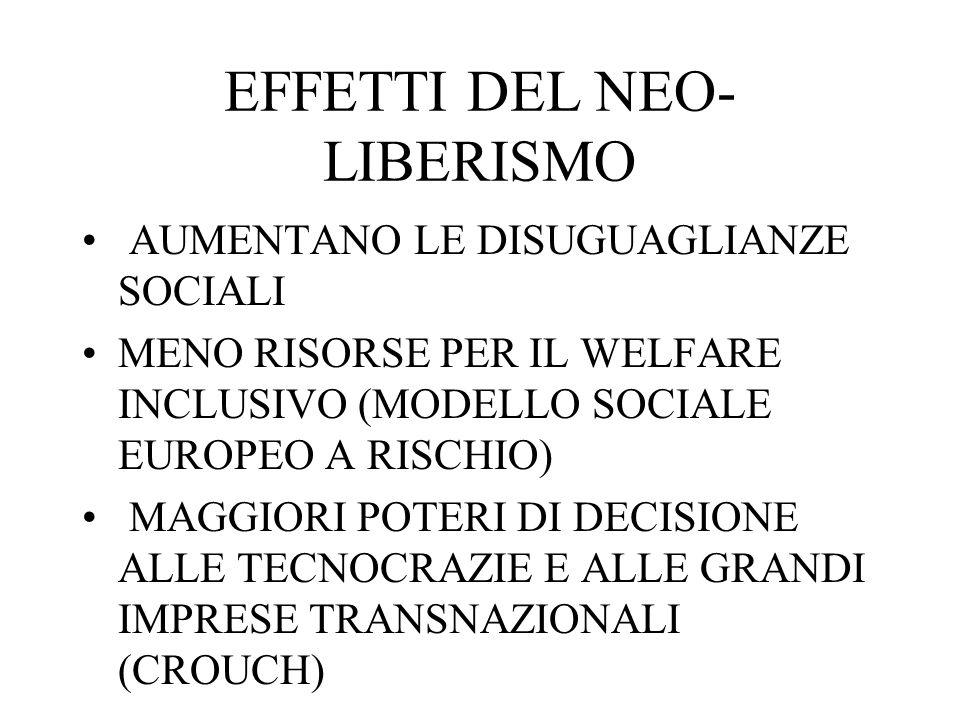 EFFETTI DEL NEO- LIBERISMO AUMENTANO LE DISUGUAGLIANZE SOCIALI MENO RISORSE PER IL WELFARE INCLUSIVO (MODELLO SOCIALE EUROPEO A RISCHIO) MAGGIORI POTERI DI DECISIONE ALLE TECNOCRAZIE E ALLE GRANDI IMPRESE TRANSNAZIONALI (CROUCH)