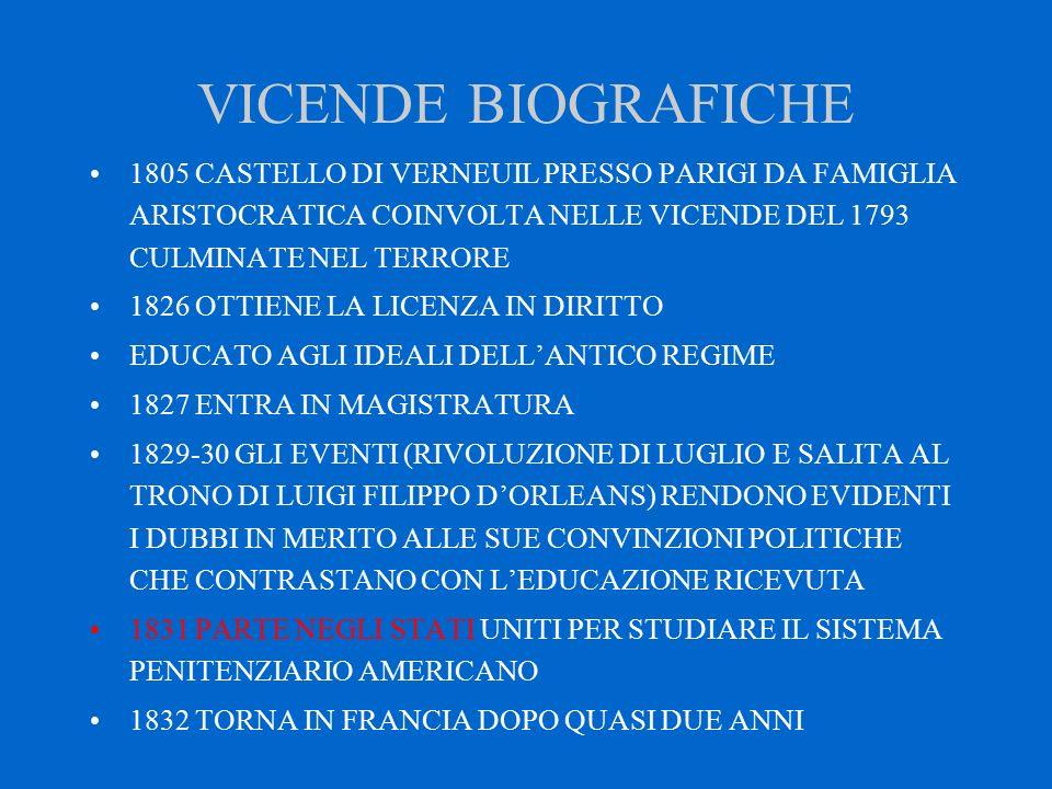 VICENDE BIOGRAFICHE 1805 CASTELLO DI VERNEUIL PRESSO PARIGI DA FAMIGLIA ARISTOCRATICA COINVOLTA NELLE VICENDE DEL 1793 CULMINATE NEL TERRORE 1826 OTTIENE LA LICENZA IN DIRITTO EDUCATO AGLI IDEALI DELL'ANTICO REGIME 1827 ENTRA IN MAGISTRATURA 1829-30 GLI EVENTI (RIVOLUZIONE DI LUGLIO E SALITA AL TRONO DI LUIGI FILIPPO D'ORLEANS) RENDONO EVIDENTI I DUBBI IN MERITO ALLE SUE CONVINZIONI POLITICHE CHE CONTRASTANO CON L'EDUCAZIONE RICEVUTA 1831 PARTE NEGLI STATI UNITI PER STUDIARE IL SISTEMA PENITENZIARIO AMERICANO 1832 TORNA IN FRANCIA DOPO QUASI DUE ANNI