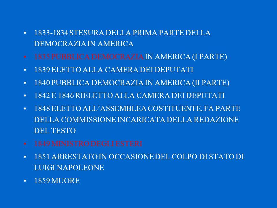 1833-1834 STESURA DELLA PRIMA PARTE DELLA DEMOCRAZIA IN AMERICA 1835 PUBBLICA DEMOCRAZIA IN AMERICA (I PARTE) 1839 ELETTO ALLA CAMERA DEI DEPUTATI 1840 PUBBLICA DEMOCRAZIA IN AMERICA (II PARTE) 1842 E 1846 RIELETTO ALLA CAMERA DEI DEPUTATI 1848 ELETTO ALL'ASSEMBLEA COSTITUENTE, FA PARTE DELLA COMMISSIONE INCARICATA DELLA REDAZIONE DEL TESTO 1849 MINISTRO DEGLI ESTERI 1851 ARRESTATO IN OCCASIONE DEL COLPO DI STATO DI LUIGI NAPOLEONE 1859 MUORE