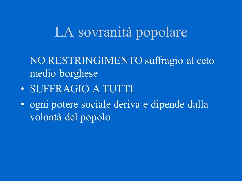 LA sovranità popolare NO RESTRINGIMENTO suffragio al ceto medio borghese SUFFRAGIO A TUTTI ogni potere sociale deriva e dipende dalla volontà del popo