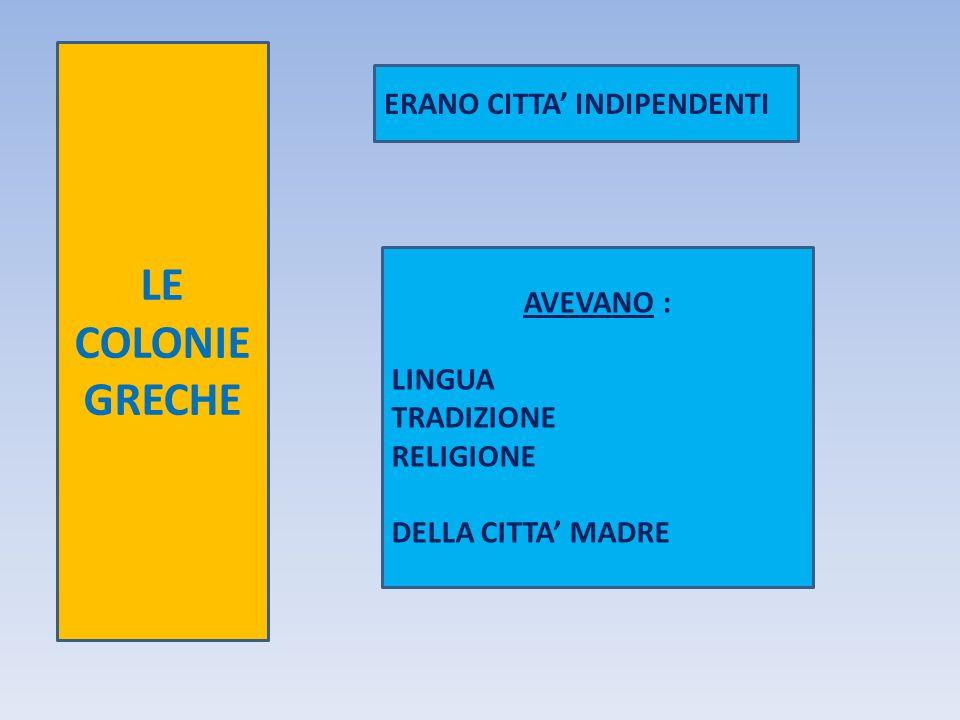 LE COLONIE GRECHE ERANO CITTA' INDIPENDENTI AVEVANO : LINGUA TRADIZIONE RELIGIONE DELLA CITTA' MADRE