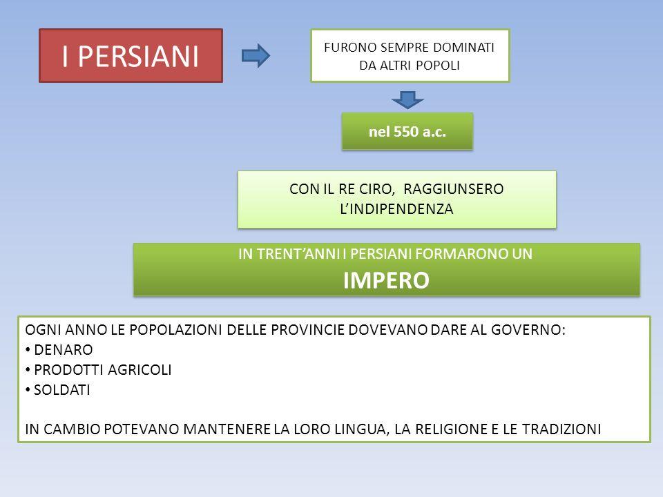 I PERSIANI FURONO SEMPRE DOMINATI DA ALTRI POPOLI nel 550 a.c.