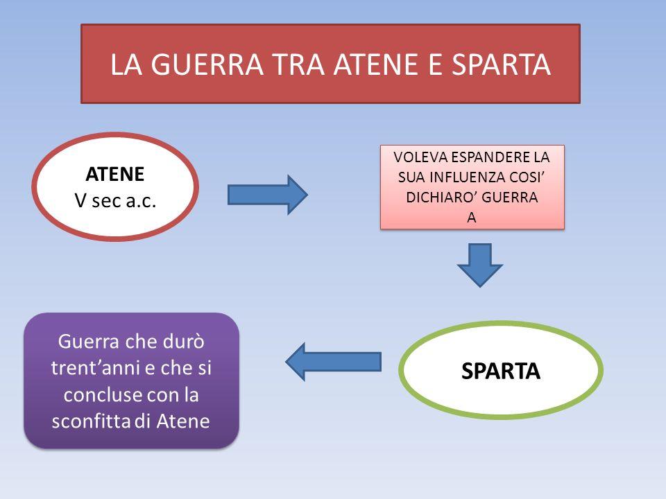LA GUERRA TRA ATENE E SPARTA ATENE V sec a.c.