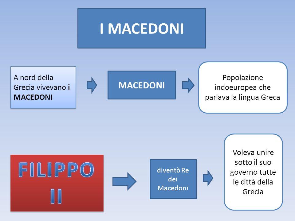 A nord della Grecia vivevano i MACEDONI MACEDONI Popolazione indoeuropea che parlava la lingua Greca I MACEDONI diventò Re dei Macedoni Voleva unire sotto il suo governo tutte le città della Grecia