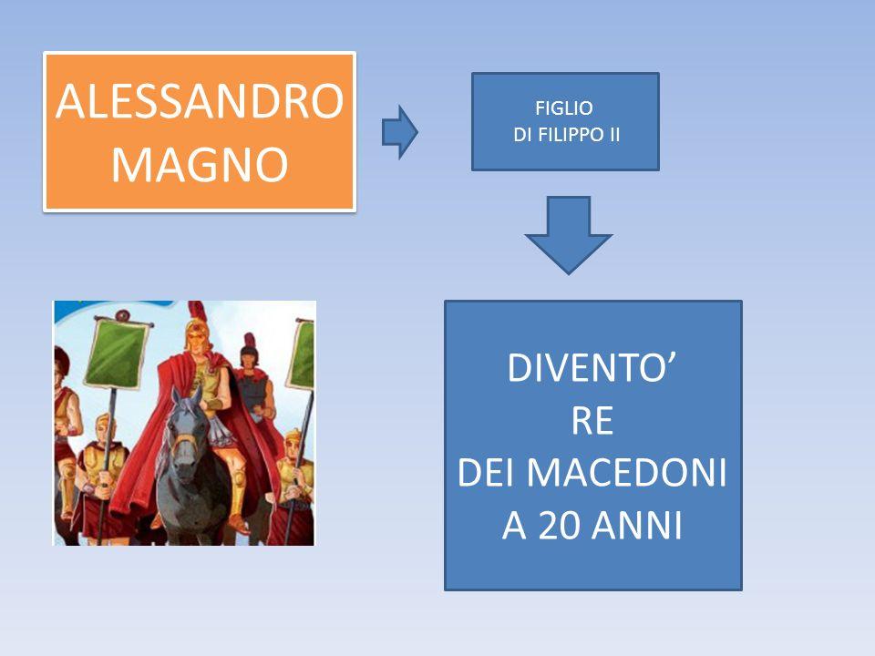 FIGLIO DI FILIPPO II DIVENTO' RE DEI MACEDONI A 20 ANNI