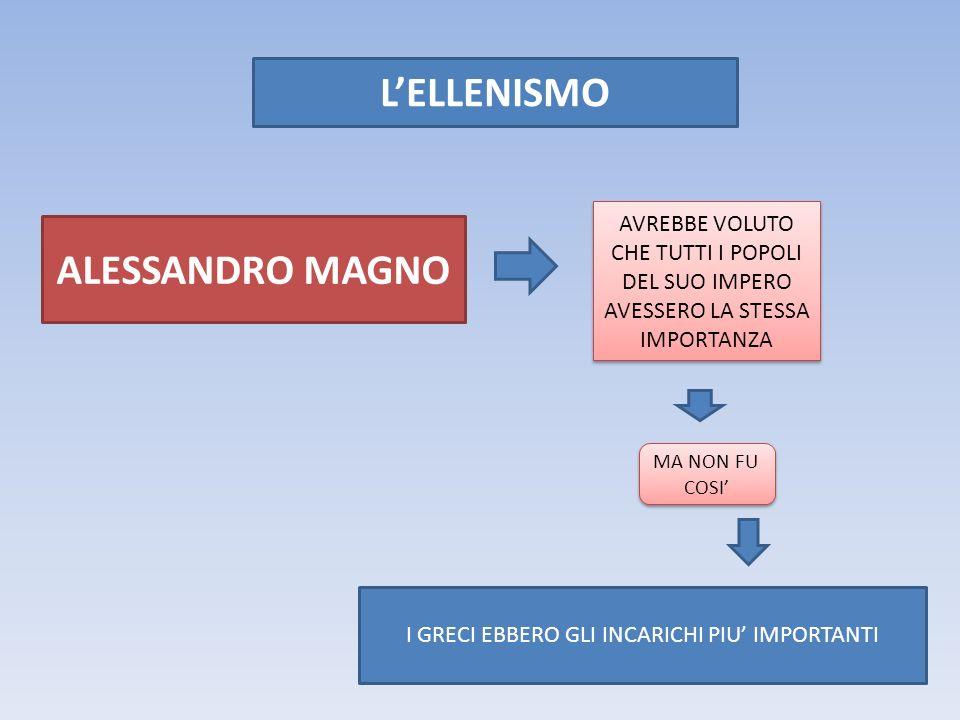 L'ELLENISMO ALESSANDRO MAGNO AVREBBE VOLUTO CHE TUTTI I POPOLI DEL SUO IMPERO AVESSERO LA STESSA IMPORTANZA MA NON FU COSI' I GRECI EBBERO GLI INCARICHI PIU' IMPORTANTI