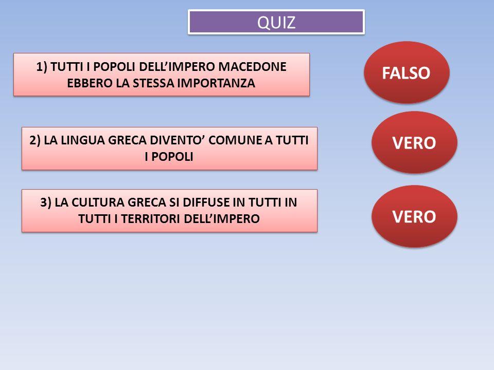 QUIZ 1) TUTTI I POPOLI DELL'IMPERO MACEDONE EBBERO LA STESSA IMPORTANZA FALSO 2) LA LINGUA GRECA DIVENTO' COMUNE A TUTTI I POPOLI VERO 3) LA CULTURA GRECA SI DIFFUSE IN TUTTI IN TUTTI I TERRITORI DELL'IMPERO VERO