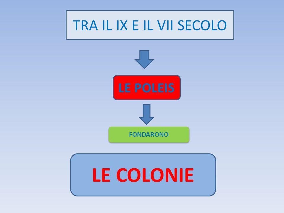 TRA IL IX E IL VII SECOLO LE POLEIS FONDARONO LE COLONIE