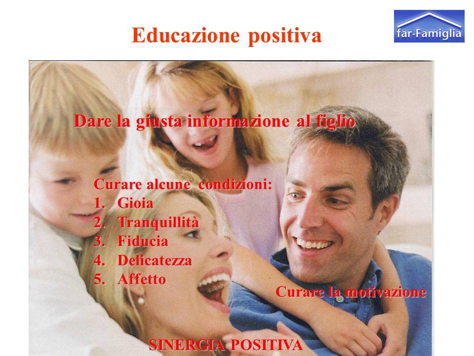 Educazione positiva Dare la giusta informazione al figlio Curare alcune condizioni: 1.Gioia 2.Tranquillità 3.Fiducia 4.Delicatezza 5.Affetto Curare la motivazione SINERGIA POSITIVA far Famiglia
