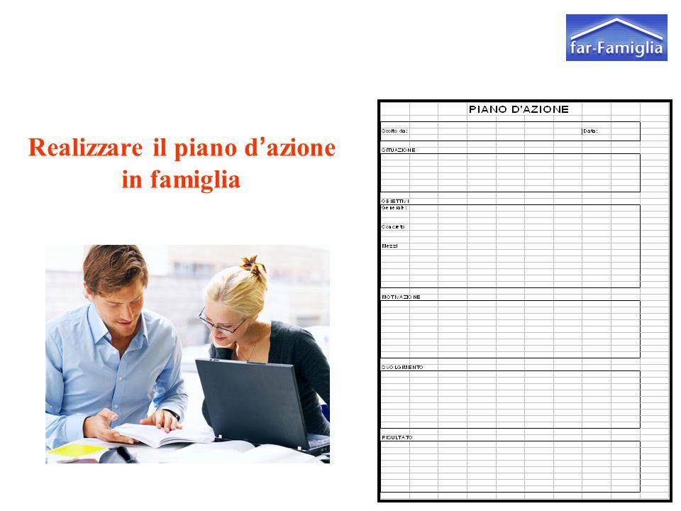 Realizzare il piano d'azione in famiglia far Famiglia