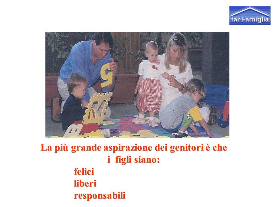 La più grande aspirazione dei genitori è che i figli siano: felici felici liberi liberi responsabili responsabili far Famiglia