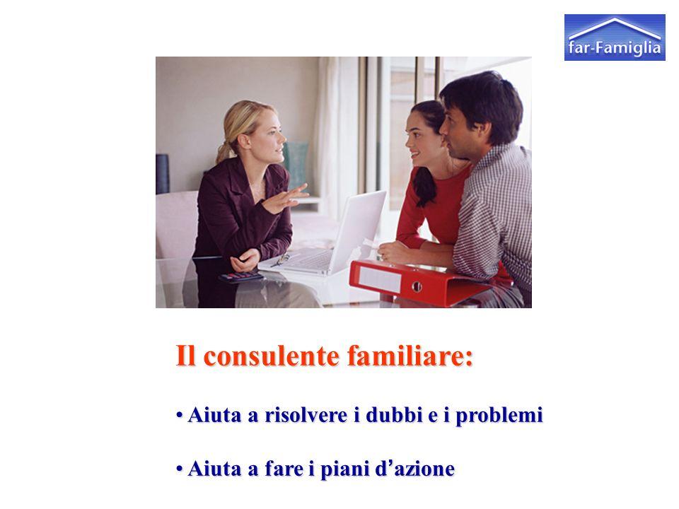 Il consulente familiare: A Aiuta a risolvere i dubbi e i problemi iuta a fare i piani d'azione far Famiglia