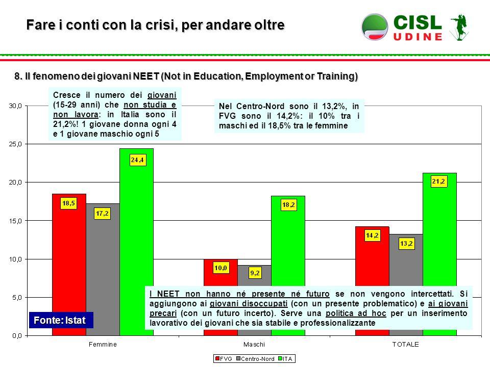 Fonte: Istat Fare i conti con la crisi, per andare oltre 8. Il fenomeno dei giovani NEET (Not in Education, Employment or Training) Cresce il numero d