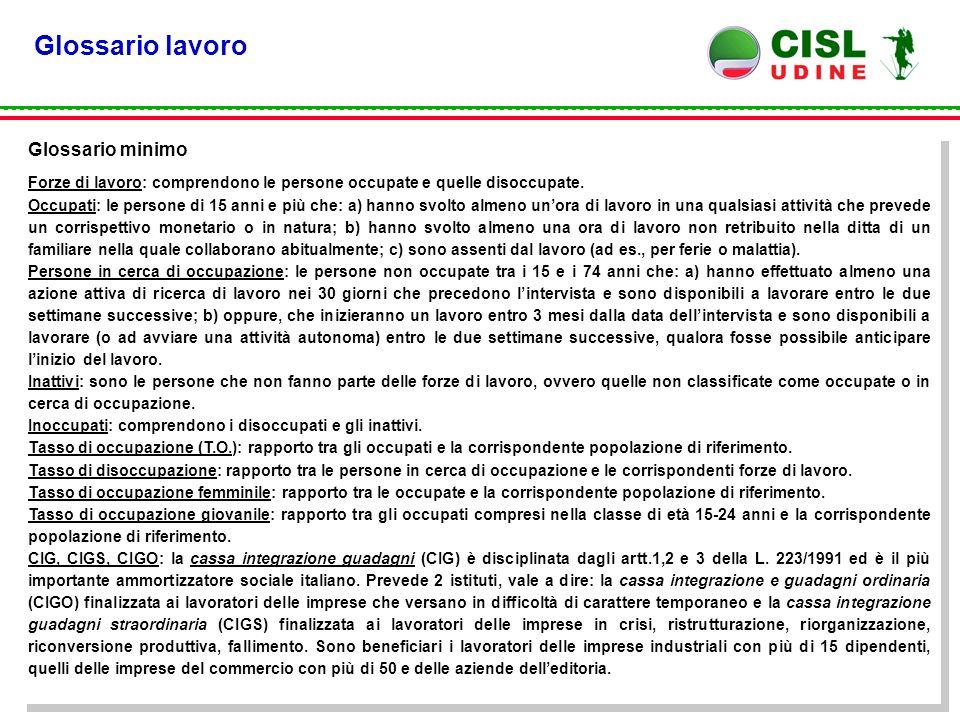 Glossario lavoro Glossario minimo Forze di lavoro: comprendono le persone occupate e quelle disoccupate.