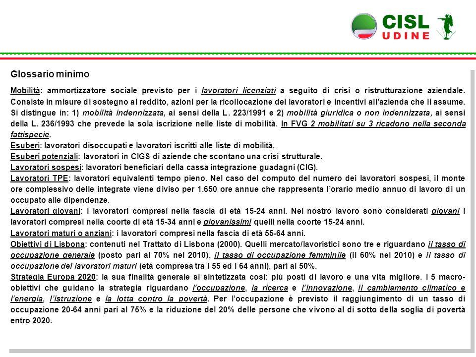 Glossario minimo Mobilità: ammortizzatore sociale previsto per i lavoratori licenziati a seguito di crisi o ristrutturazione aziendale.