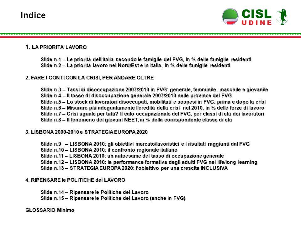 1. LA PRIORITA' LAVORO Slide n.1 – Le priorità dell'Italia secondo le famiglie del FVG, in % delle famiglie residenti Slide n.2 – La priorità lavoro n