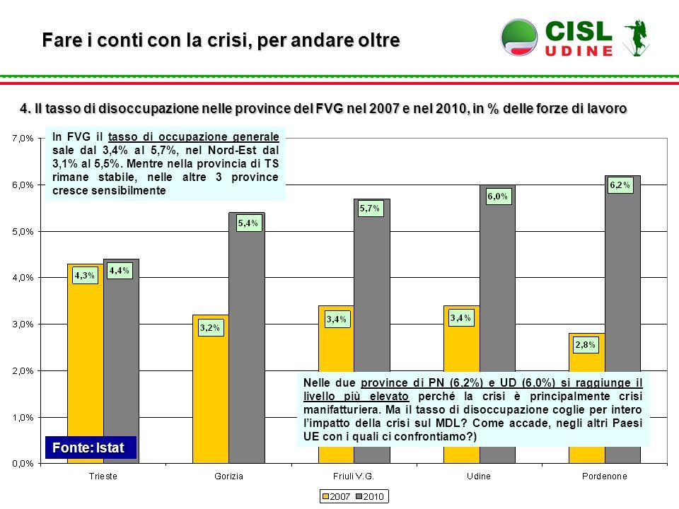 Fonte: Istat Fare i conti con la crisi, per andare oltre 4. Il tasso di disoccupazione nelle province del FVG nel 2007 e nel 2010, in % delle forze di